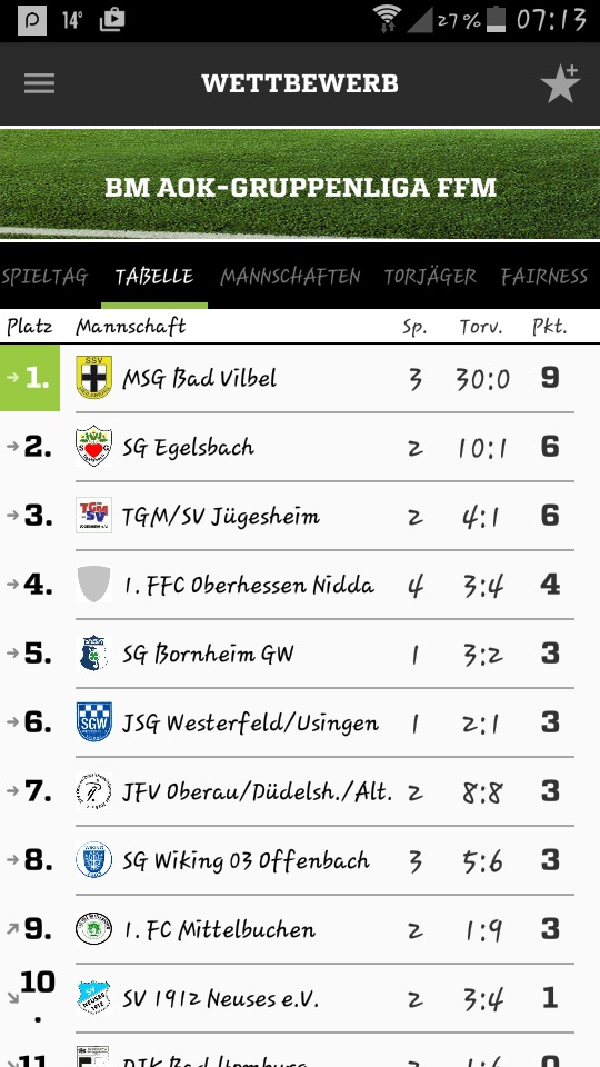 Screenshot_Tabelle 2015-10-07-07-13-14