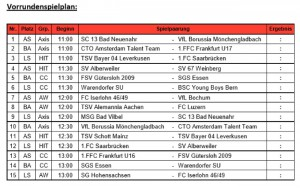 Vorrunden Spielplan I bad Neuenahr