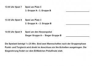 Hessenmeisterschaft 2 U12