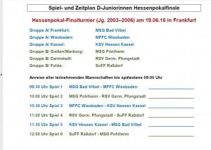 Hessenmeisterschaft U12